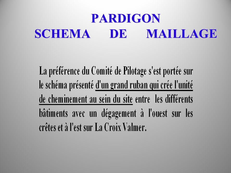 PARDIGON SCHEMA DE MAILLAGE