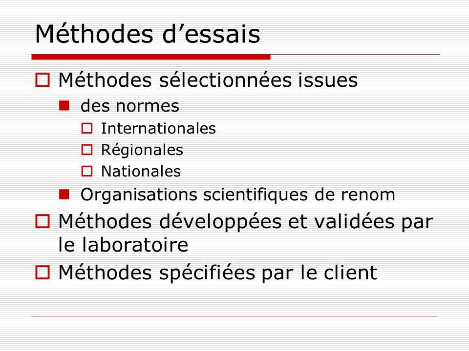 Méthodes d'essais Méthodes sélectionnées issues