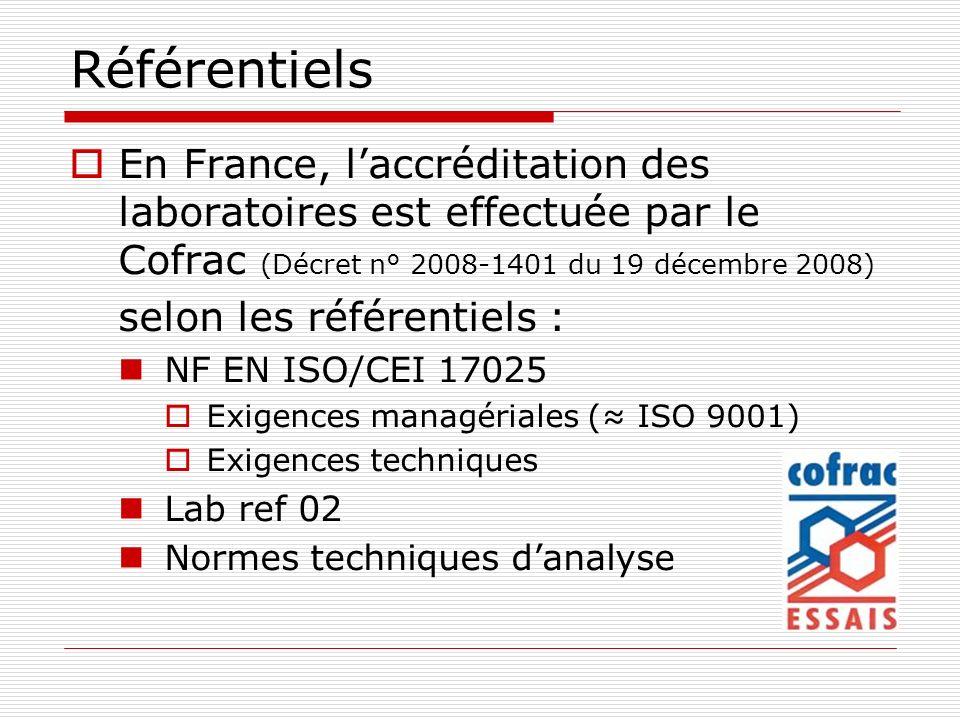 RéférentielsEn France, l'accréditation des laboratoires est effectuée par le Cofrac (Décret n° 2008-1401 du 19 décembre 2008)