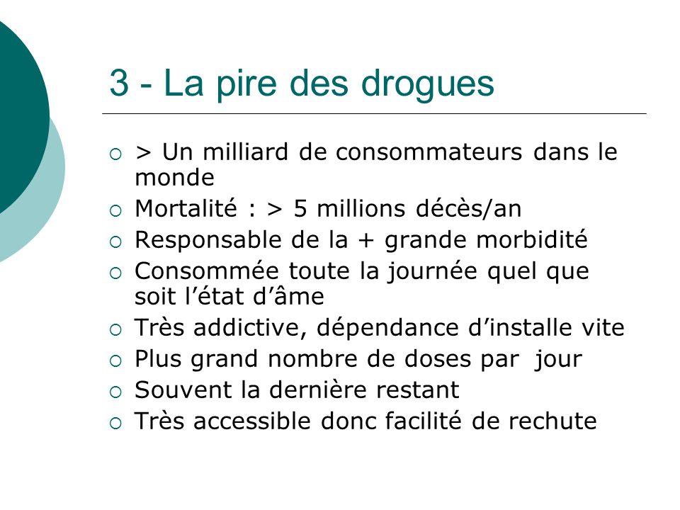 3 - La pire des drogues > Un milliard de consommateurs dans le monde. Mortalité : > 5 millions décès/an.