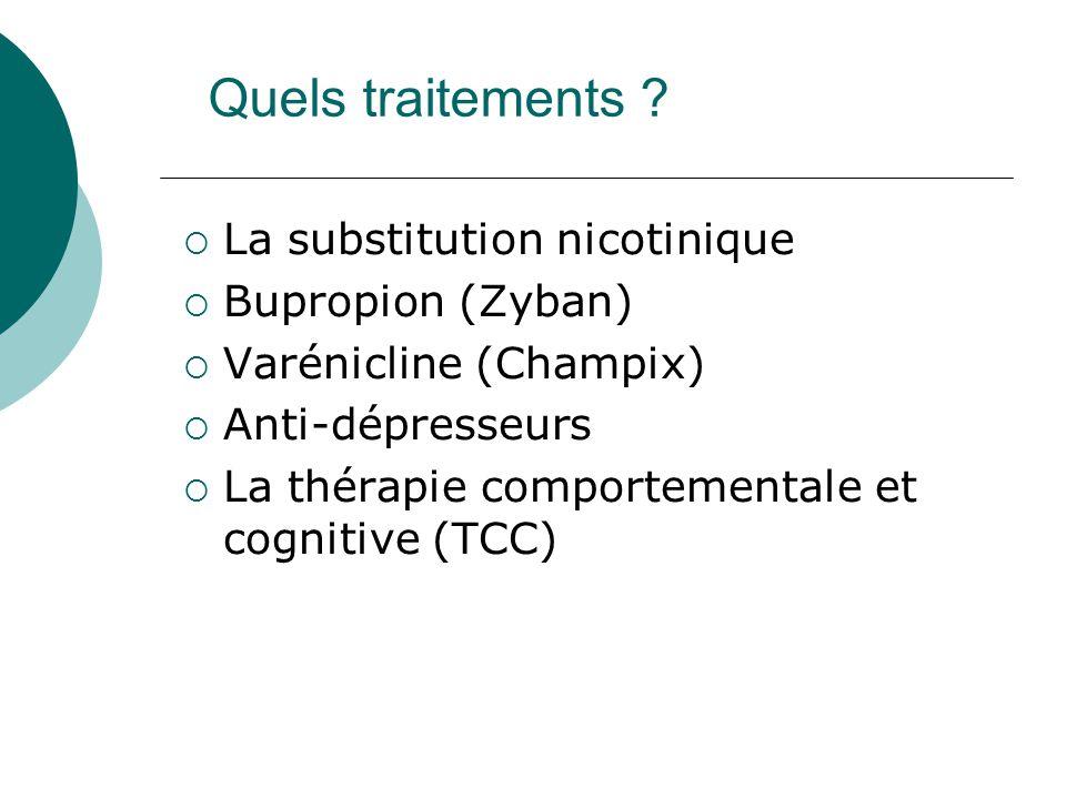 Quels traitements La substitution nicotinique Bupropion (Zyban)