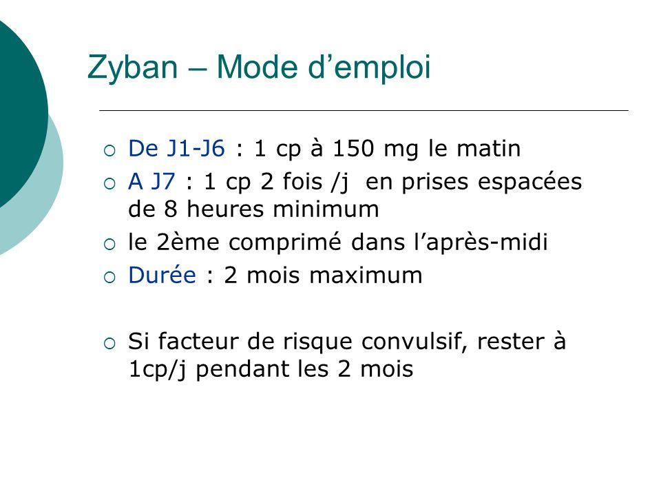 Zyban – Mode d'emploi De J1-J6 : 1 cp à 150 mg le matin