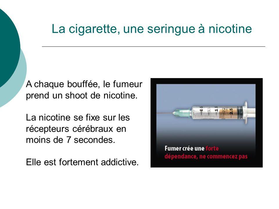 La cigarette, une seringue à nicotine