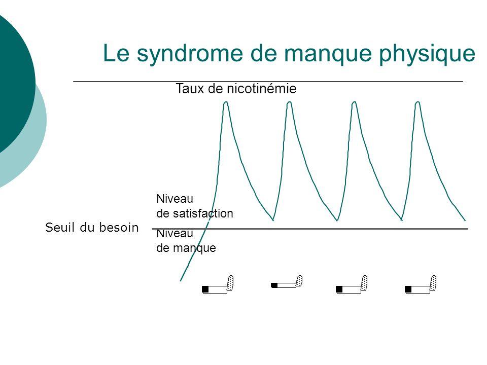 Le syndrome de manque physique