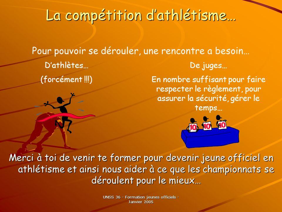 La compétition d'athlétisme…