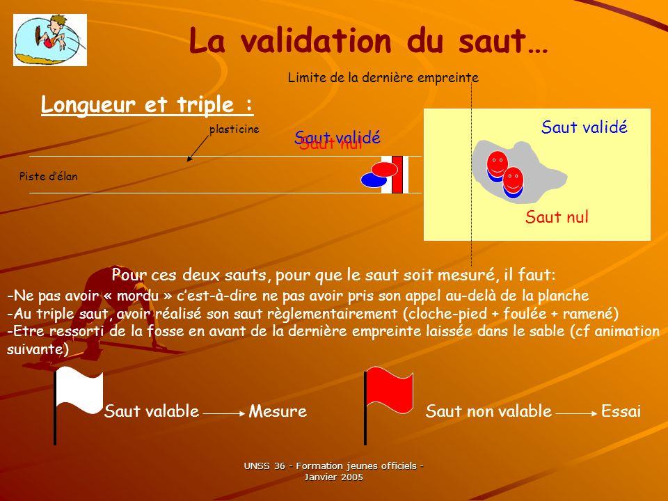 La validation du saut… Longueur et triple : Saut validé Saut validé
