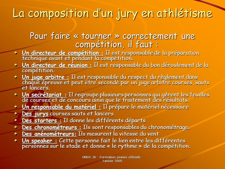 La composition d'un jury en athlétisme