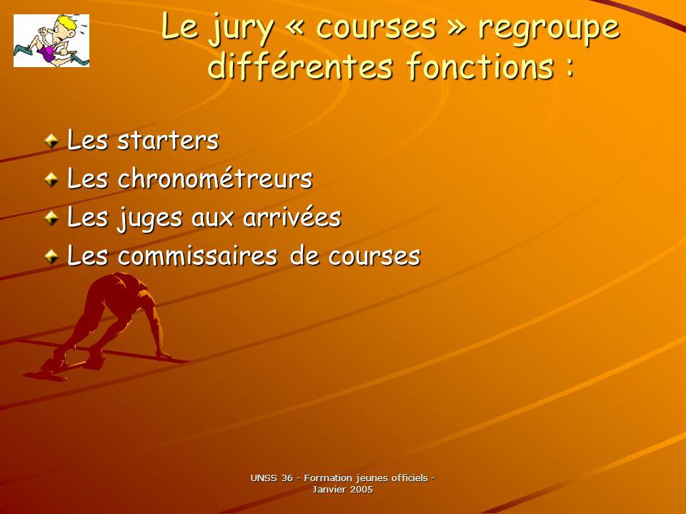 Le jury « courses » regroupe différentes fonctions :
