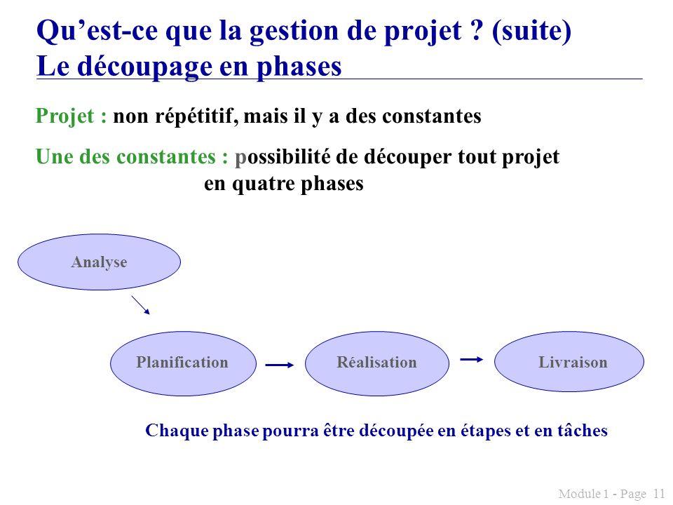 Qu'est-ce que la gestion de projet (suite) Le découpage en phases
