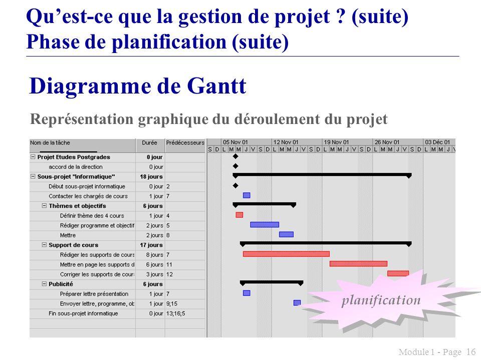 La gestion de projets appliqu e au secteur de la - Qu est ce qui provoque une fausse couche ...