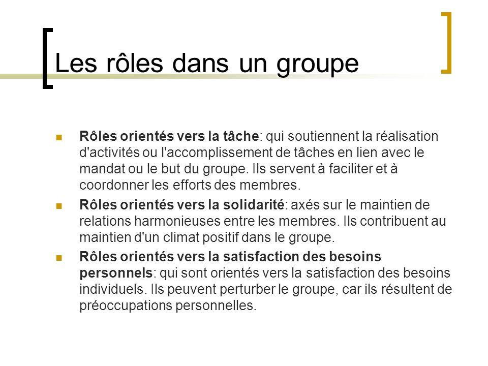 Les rôles dans un groupe