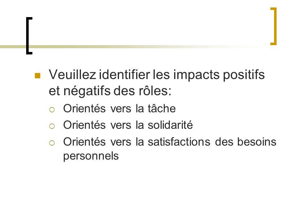 Veuillez identifier les impacts positifs et négatifs des rôles: