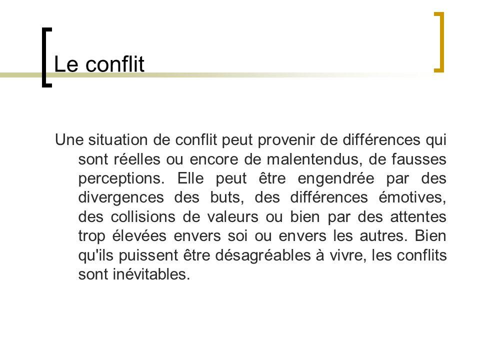 Le conflit