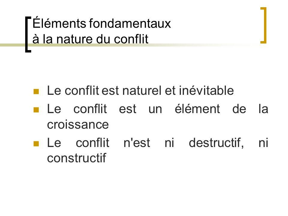 Éléments fondamentaux à la nature du conflit