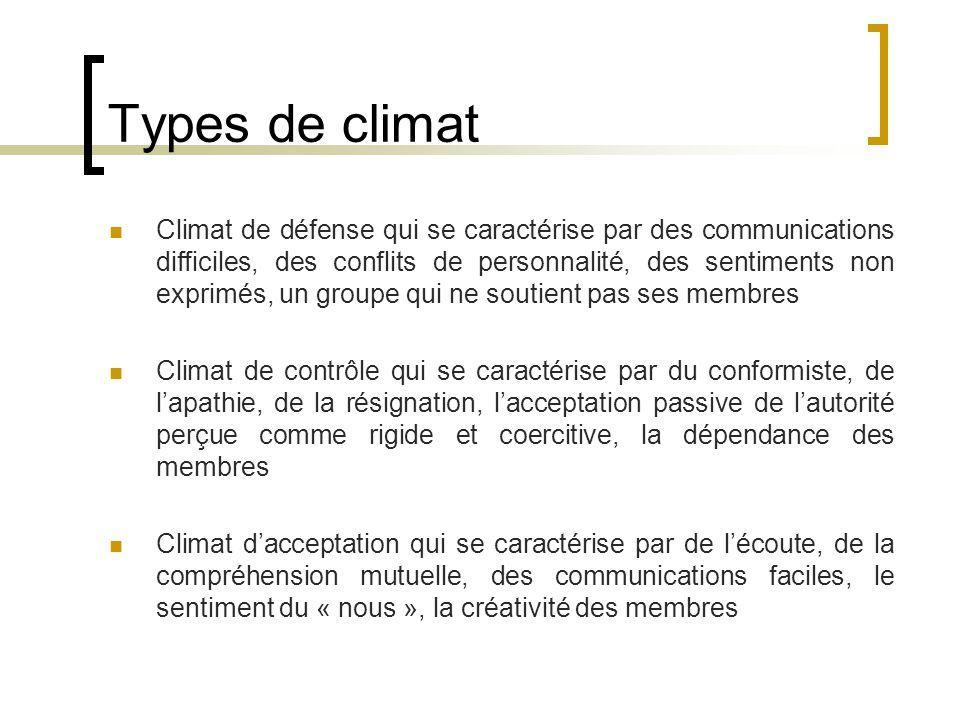 Types de climat