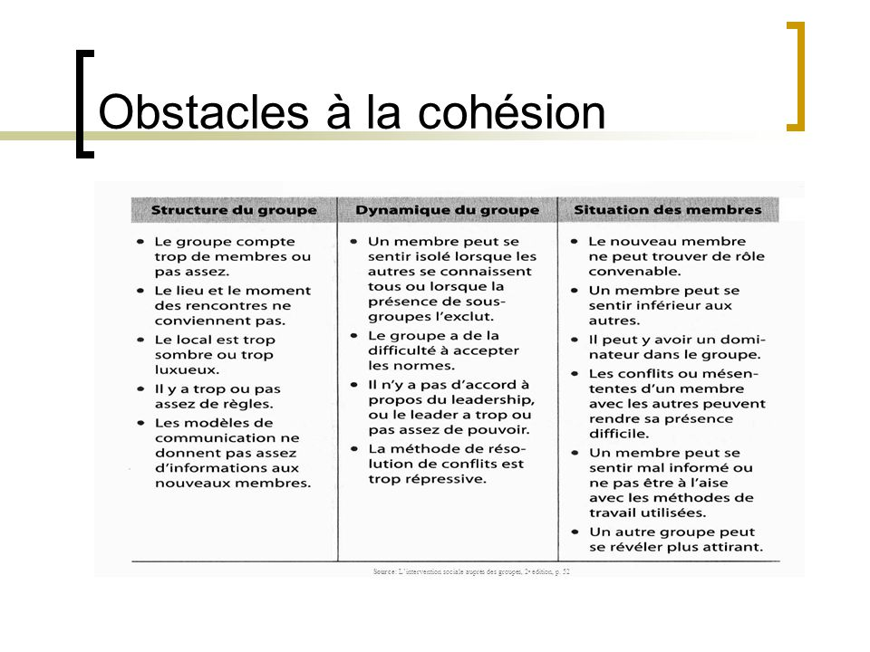 Obstacles à la cohésion