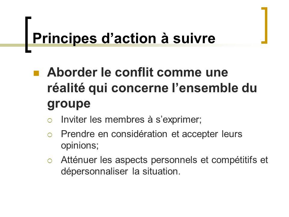 Principes d'action à suivre