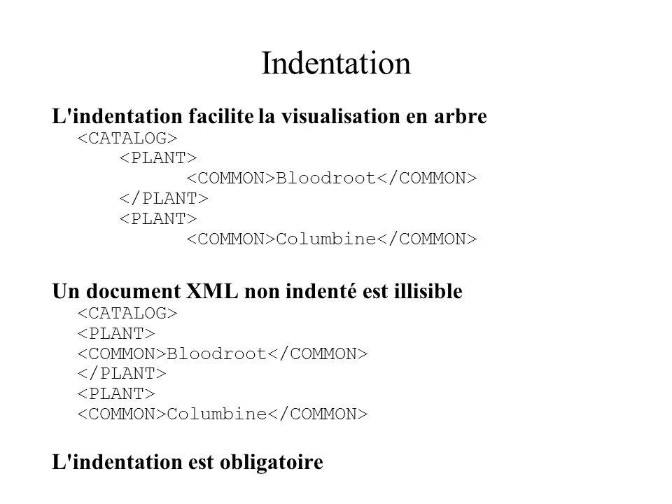 Indentation L indentation facilite la visualisation en arbre