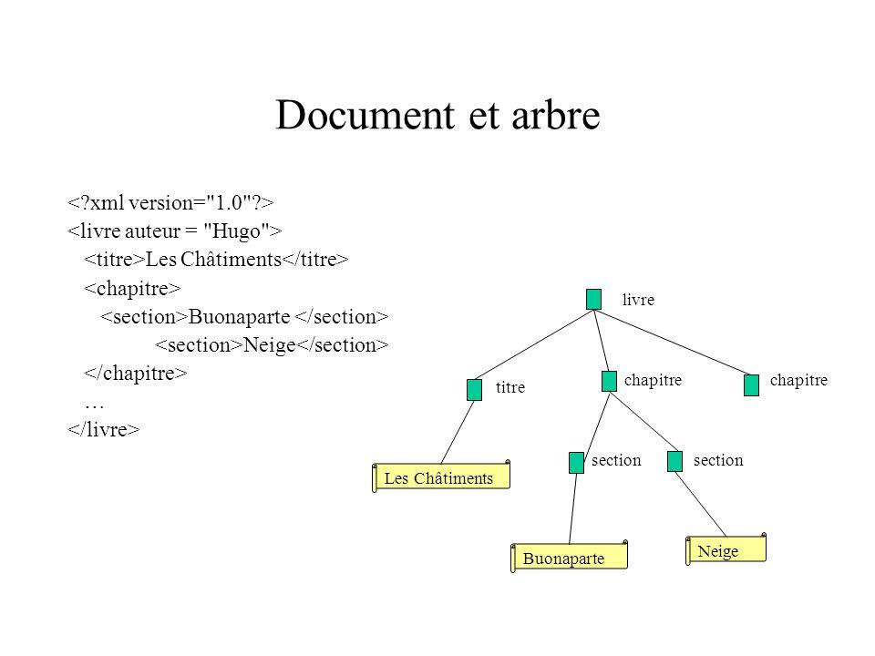 Document et arbre < xml version= 1.0 >