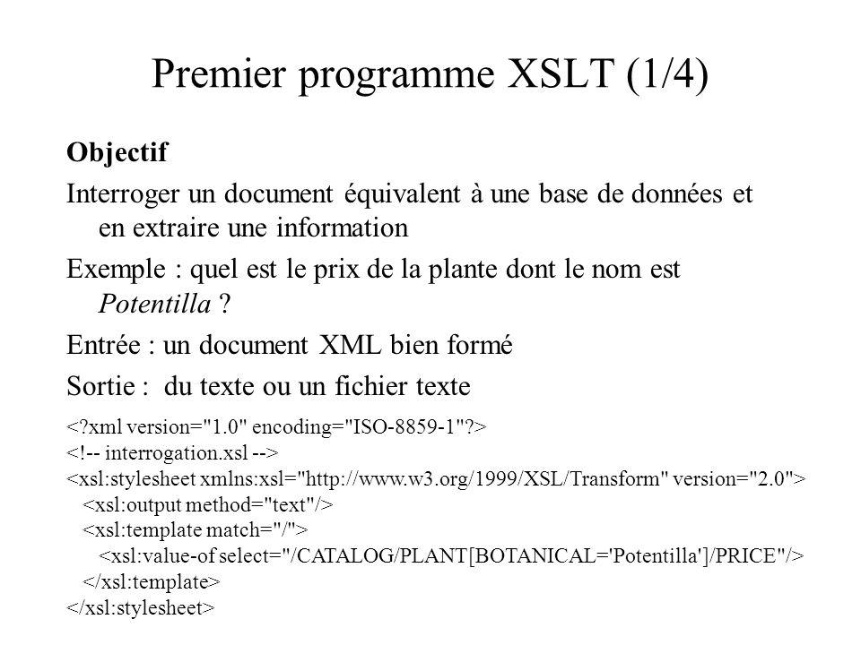 Premier programme XSLT (1/4)