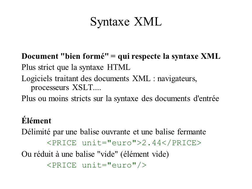 Syntaxe XML Document bien formé = qui respecte la syntaxe XML
