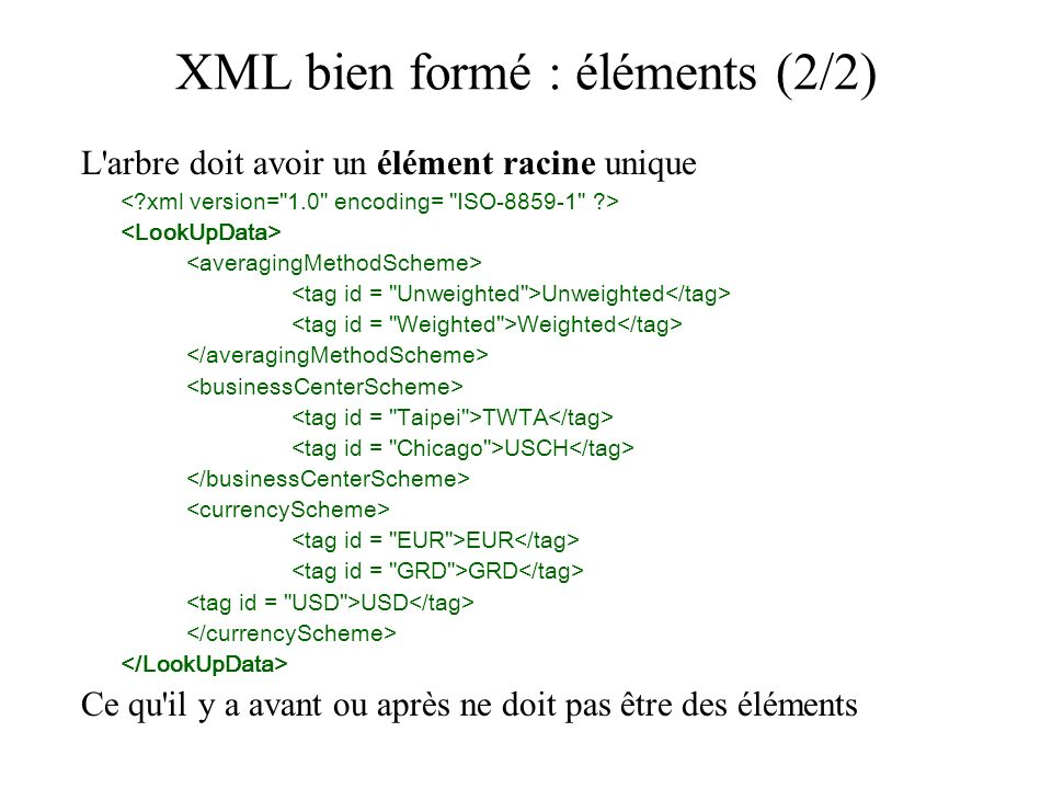 XML bien formé : éléments (2/2)