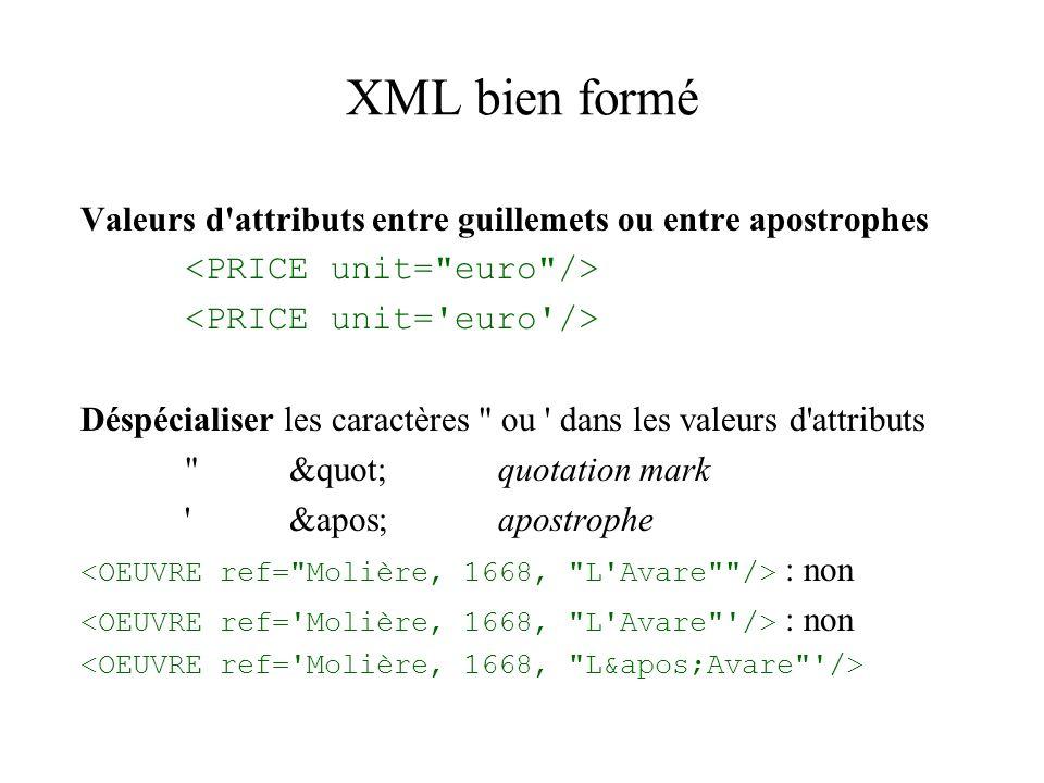 XML bien formé Valeurs d attributs entre guillemets ou entre apostrophes. <PRICE unit= euro /> <PRICE unit= euro />