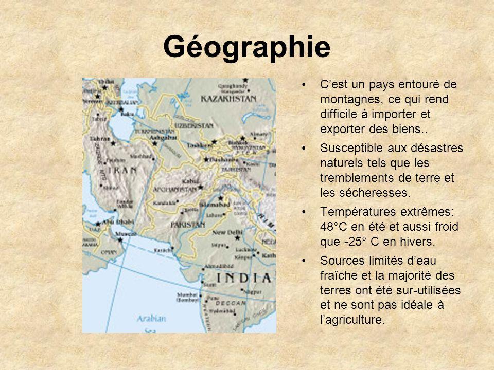 Géographie C'est un pays entouré de montagnes, ce qui rend difficile à importer et exporter des biens..