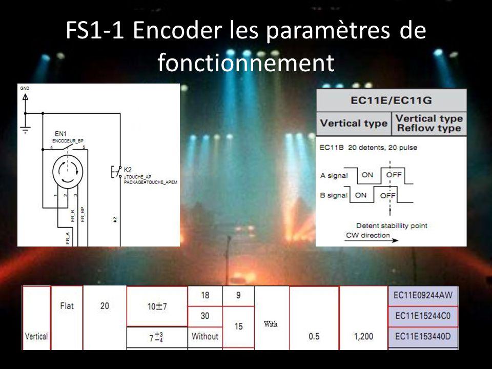 FS1-1 Encoder les paramètres de fonctionnement