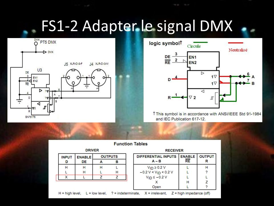 FS1-2 Adapter le signal DMX