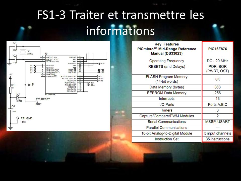 FS1-3 Traiter et transmettre les informations