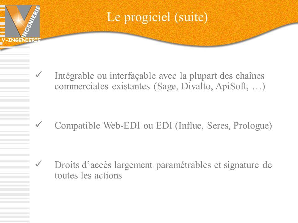 Le progiciel (suite) Intégrable ou interfaçable avec la plupart des chaînes commerciales existantes (Sage, Divalto, ApiSoft, …)