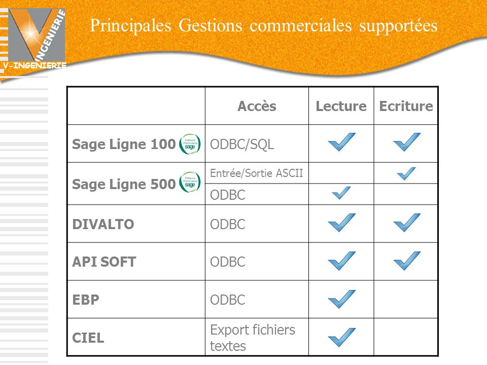 Principales Gestions commerciales supportées