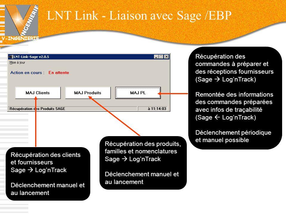 LNT Link - Liaison avec Sage /EBP