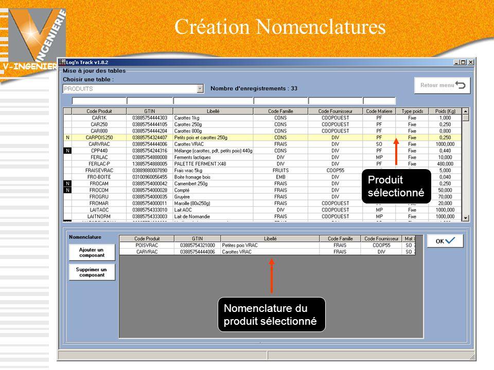 Création Nomenclatures