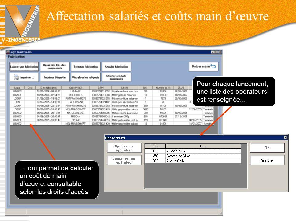 Affectation salariés et coûts main d'œuvre