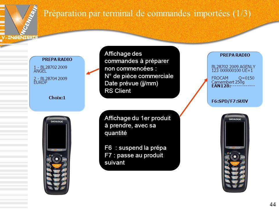 Préparation par terminal de commandes importées (1/3)