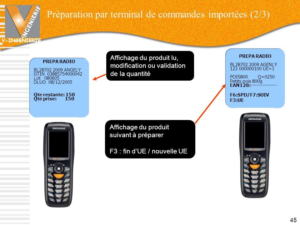 Préparation par terminal de commandes importées (2/3)