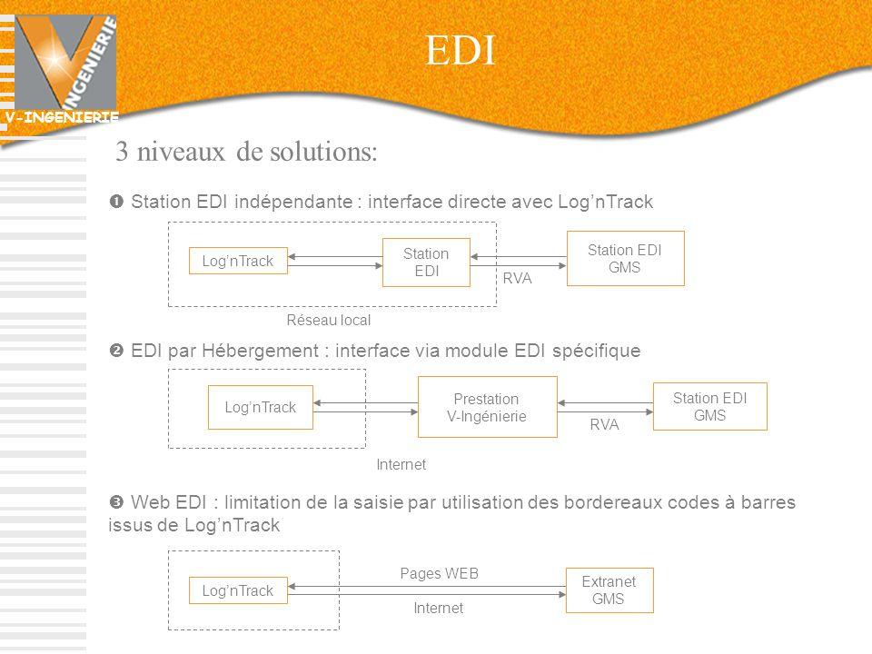 EDI 3 niveaux de solutions: