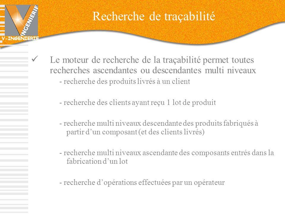 Recherche de traçabilité