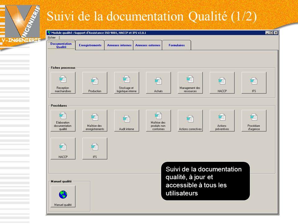 Suivi de la documentation Qualité (1/2)