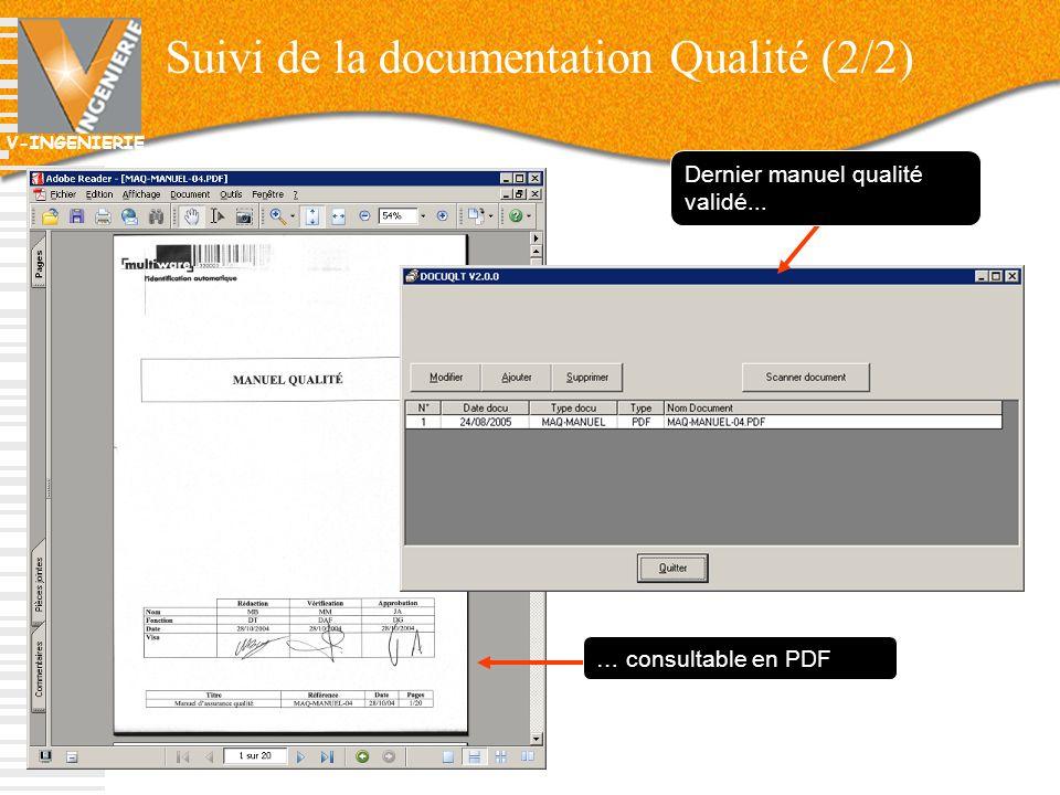 Suivi de la documentation Qualité (2/2)