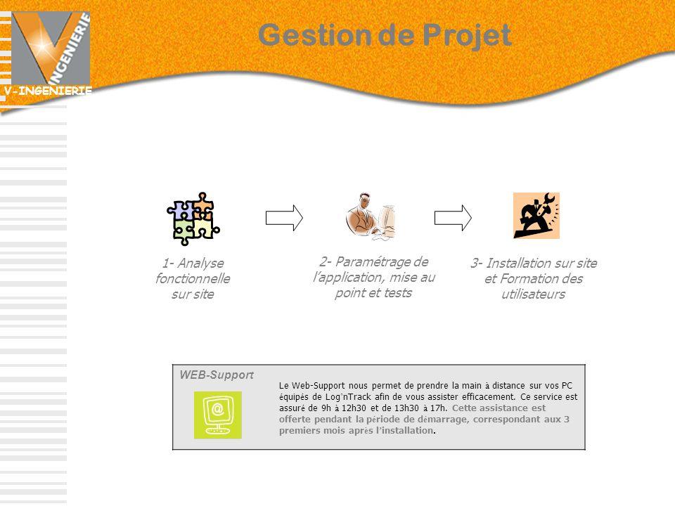Gestion de Projet 1- Analyse fonctionnelle sur site