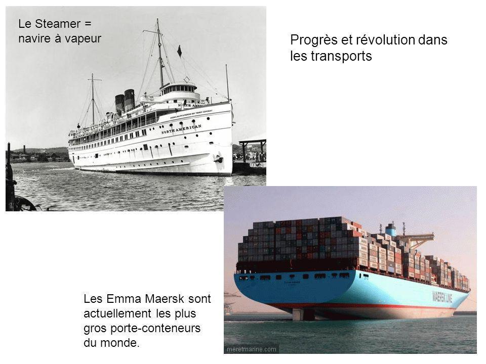 Progrès et révolution dans les transports