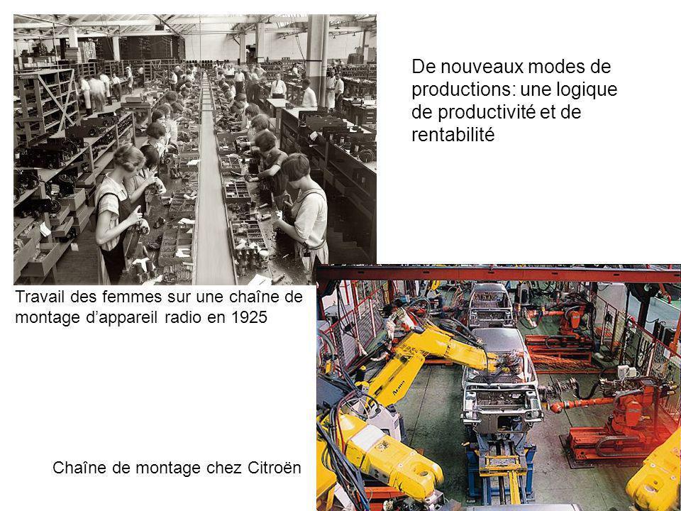 De nouveaux modes de productions: une logique de productivité et de rentabilité
