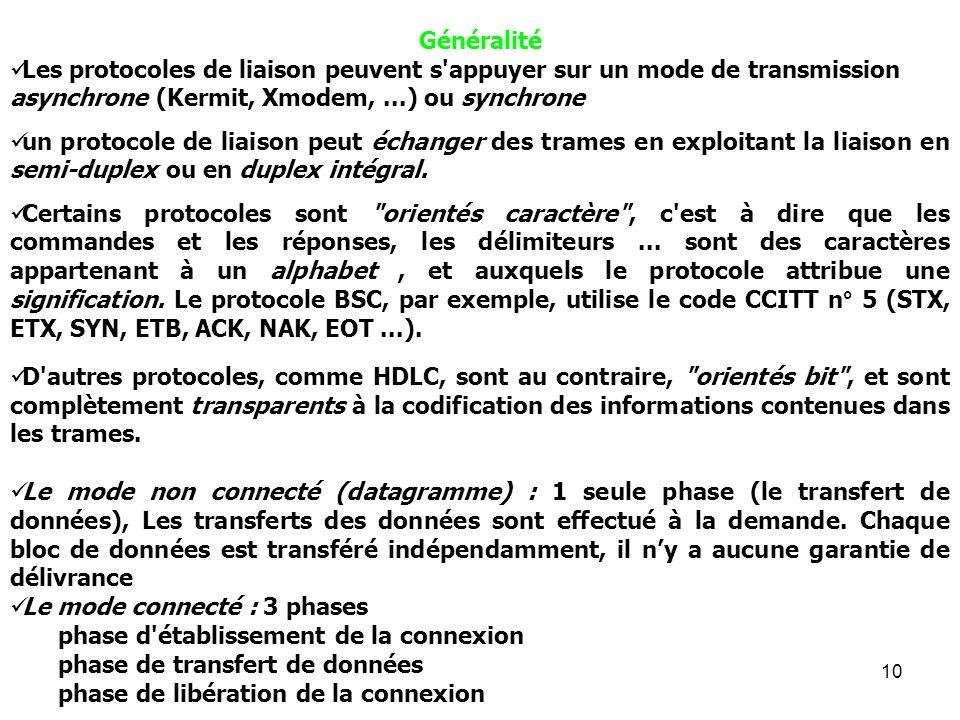 Généralité Les protocoles de liaison peuvent s appuyer sur un mode de transmission asynchrone (Kermit, Xmodem, ...) ou synchrone.