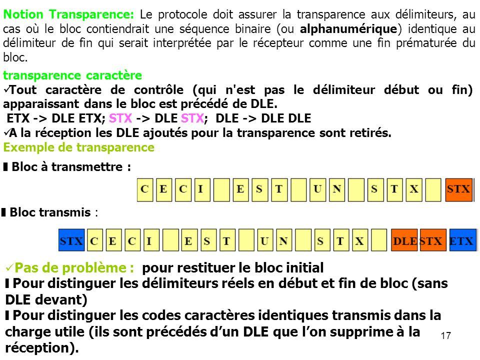 Notion Transparence: Le protocole doit assurer la transparence aux délimiteurs, au cas où le bloc contiendrait une séquence binaire (ou alphanumérique) identique au délimiteur de fin qui serait interprétée par le récepteur comme une fin prématurée du bloc.