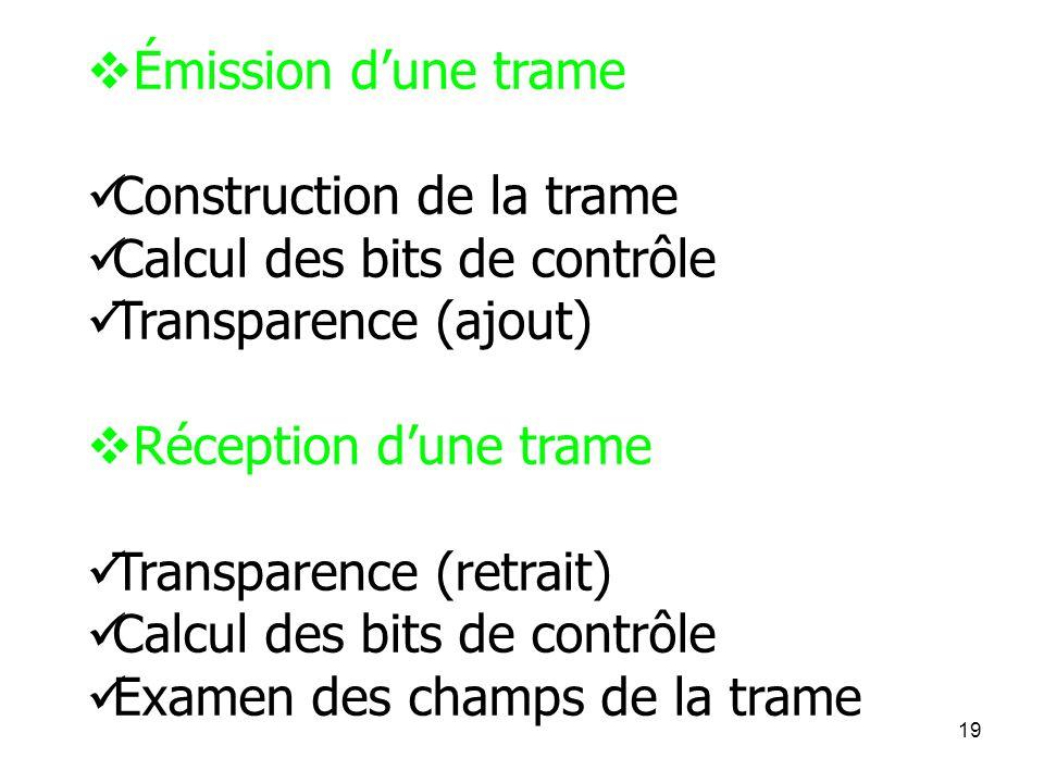 Émission d'une trame Construction de la trame. Calcul des bits de contrôle. Transparence (ajout) Réception d'une trame.