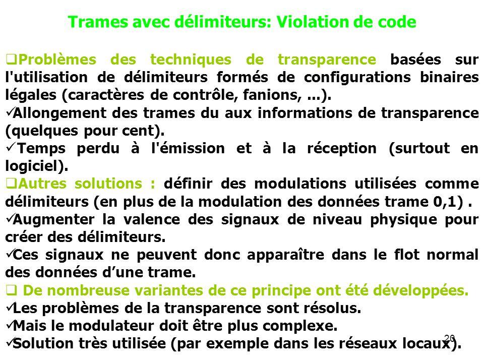 Trames avec délimiteurs: Violation de code