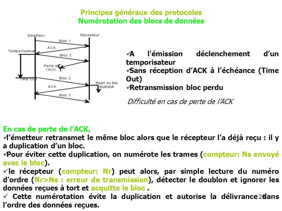 Principes généraux des protocoles Numérotation des blocs de données